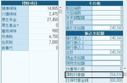 所得税 の 計算 方法